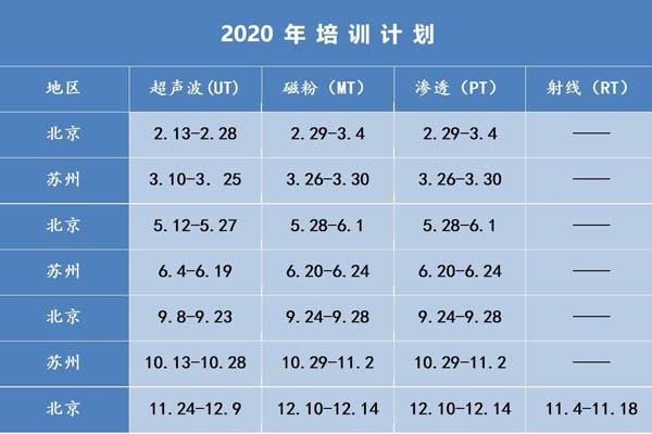 2020年钢结构无损检测人员培训计划